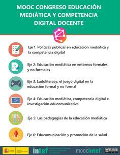 MOOC Congreso Internacional de Educación Mediática y Competencia Digital. 2017