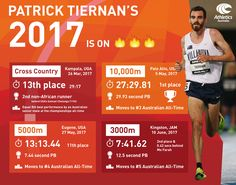 Patrick Tiernan is Australia's most promising young distance runner. His first four races in 2017 are hot! For Athletics Australia.