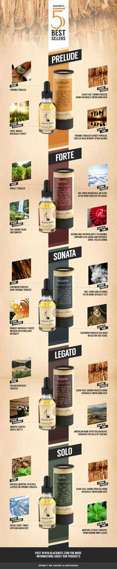 A Guide To Black Note's Tobacco Varieties. Now you won't get that in your conventional tobacco cigarette? Why not change today and taste the difference?
