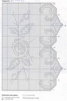 Crochet and arts: Curtains Crochet Lace Edging, Crochet Borders, Crochet Art, Crochet Doilies, Crochet Flowers, Crochet Patterns, Crochet Curtain Pattern, Crochet Curtains, Curtain Patterns