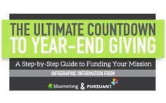 fundraising infographic : [INFOGRAPHIC] A Step-by-Step Guide to Year-End Giving