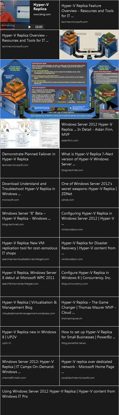 91 Top Hyper-V images | Microsoft, Windows server, Consideration