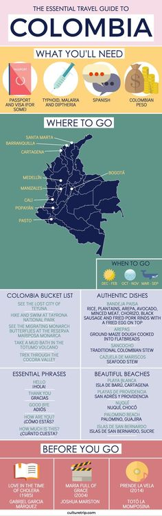 The Essential Travel Guide To Colombia (Infographic) #travelinfographic