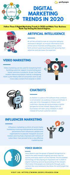 Digital Marketing Trends In 2020 Digital Marketing Channels, Digital Marketing Trends, E-mail Marketing, Digital Marketing Strategy, Business Marketing, Affiliate Marketing, Internet Marketing, Content Marketing, Marketing Software