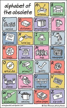 """O alfabeto das """"coisas obsoletas"""", com um toque de humor!  #englishalphabet #alfabetoemingles #inglessimplesassim"""