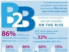 The rise and rise again of B2B, business to business social media. Some figures there that will surprise some!