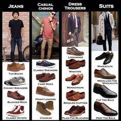 Men's Luxury Shoes by PAUL PARKMAN (Visual beginner's guide to choosing appropriate...)