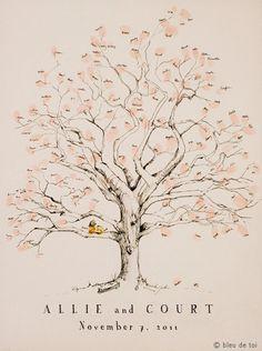 Fingerprint Tree Guestbook