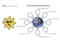 Moon Phases Worksheet Printable | Waxing Moon - when the moon ...