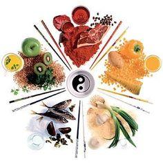 cinska medicina v kuchyni