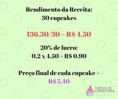 Ficha Técnica: Guia passo a passo Love Cake, Healthy Recipes, Meals, Business, Cake Pricing, Flyer Template, Cupcake Recipie, Gourmet Recipes, Note Cards