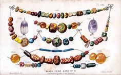 Anglo Saxon Beads from Sarre, Kent.  In Archaeologia Cantiana Vol. 7 1868 Plate VIII