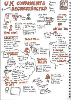James-Chudley-Jesmond-Allen-Jan2013 by minimon23, via Flickr  #SketchNoteARmy  #VisualNoteTaking