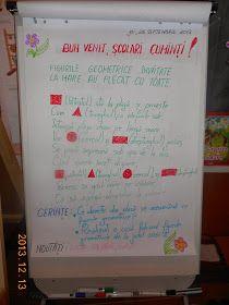 Profesor învăţământ primar CUCOŞ OANA DIANA: Mesajul zilei