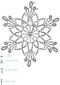 How to Crochet a Basic Doll 15 crochet snowflakes patterns- free patterns – Turcoaz cu Vanilie Free Crochet Snowflake Patterns, Crochet Stars, Christmas Crochet Patterns, Crochet Snowflakes, Thread Crochet, Crochet Doilies, Crochet Flowers, Crochet Motif Patterns, Crochet Angels