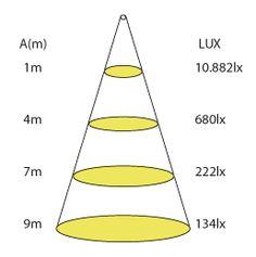 443712-iluminancia.png (258×260)