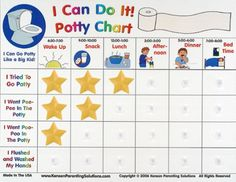 Potty Reward Chart - Buy Potty Reward Chart - Purchase Potty Reward Chart (Kenner, Toys & Games,Categories,Learning & Education)