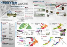Landscape architecture design thesis - ATIKAH SYAHIRAH, student from Malaysia