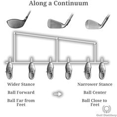 Improve That Golf Swing With These Simple Tips. Golf is a sport of great patience and skill. The end goal of the game is to get a ball into the hole by using different golf clubs. Tips And Tricks, Golf Ball Crafts, Golf Practice, Golf Videos, Golf Instruction, Golf Tips For Beginners, Perfect Golf, Golf Training, Golf Irons