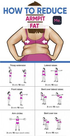How to get rid of armpit fat 6 actionable steps How To Tone Upper Body Remove Back Fat With These Amazing Exercises 5 amazing workouts that sculpt the inner thighs fast – Artofit 25 Ways Get 10 Mins Of Fitness Exercise Custom workout and meal plan for e Fitness Workouts, Fitness Workout For Women, Body Fitness, At Home Workouts, Fitness Motivation, Back Fat Exercises At Home, Back Workout Women, Arm Fat Exercises, Exercise Workouts