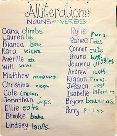 I decided to do a little whole group shared writing activity with the class.  We made two word alliteration sentences using nouns & verbs.  This was a great way to assess my kids' understanding of action words…a few of them were still having a hard time with it!  When one kiddo couldn't figure out the perfect verb to go with his/her name, he/she got to call on a friend for help.  This was such a FUN activity!!!!