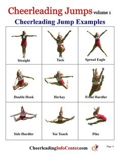 Welcome to CIC's Cheerleading Mastery Series - Cheerleading Beginning Chants, volume 1! Since 1994, we have been a leader in the cheerleading industry and we are excited to be a part of your cheer journey. We have created the Cheerleading Mastery Series to help you master your