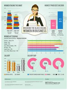 Business Infographic #infographic #design #creative #chart