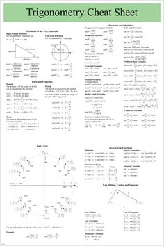 TRIGONOMETRY Cheat Sheet Poster USER FRIENDLY educational Brand New. Will ship in a tube. - Multiple item purchases are combined the next day and get a discount for domestic and in Maths Formulas List, Physics Formulas, Math Cheat Sheet, Cheat Sheets, Math Skills, Math Lessons, Math Tips, Math Formula Chart, Maths Solutions
