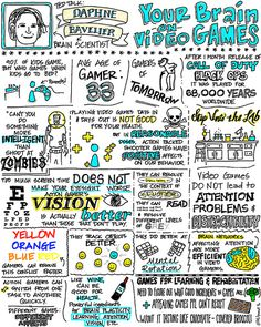 Sketchnotes - I feel a new addiction coming on. Marichiel Boudwin's Sketchnotes of Daphne Bavelier's TEDTalk: Your Brain On Video - Sketchnote Army - A Showcase of Sketchnotes Formation Management, Mind Map Art, Visual Thinking, Design Thinking, Visual Note Taking, Visual Resume, Psychology Disorders, Educational Websites, Educational Technology