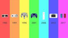 Nintendo Controller Evolution - http://ift.tt/2sRF19z