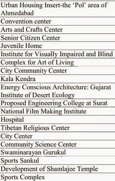 ArchI DosE NepaL: LIST OF THESIS TOPIC TAKEN IN INDIA - part 1 Architecture Thesis Topics, Senior Citizen Center, Architectural Thesis, Complex Art, Building Concept, Engineering Colleges, Art Of Living, Ecology, Nepal