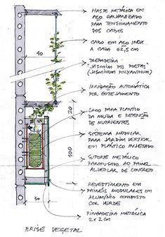 Croqui detalhe da fachada verde #fachadasverdes