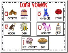 Long Vowel Sounds anchor chart