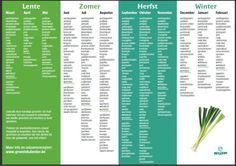 Seizoenskalender Groente & Fruit