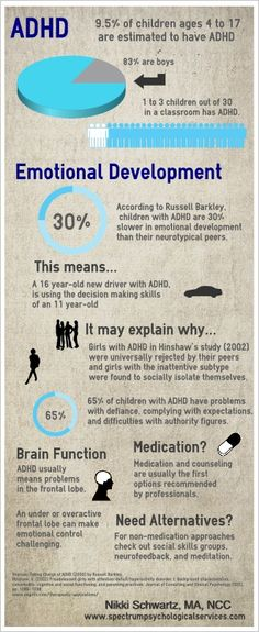 ADHD & Emotional Development Infographic... And I'd be remiss not to tell you that the medication I was on for 8-9 years DEPRESSED ME and that we're too quick to call ADHD purely a disability as opposed to at least partially being a different way of thinking that simply does not fit into a broken cookie-cutter education system.