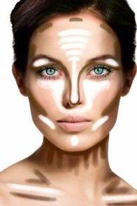 Form dit ansigt