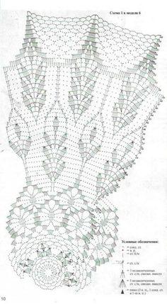 crochet parasol pattern free - Google Search