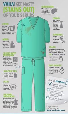 Stain Removal for Scrubs