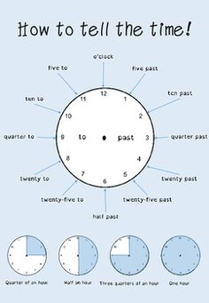How to tell the time - poster in English.Fortelle hva klokka er - plakat p norsk. Telling Time Activities, Teaching Time, Teaching Math, English Teaching Materials, Teaching English, Learn English, English English, Learn French, Math Fractions Worksheets
