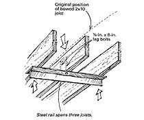 82 best construction tips images on pinterest carpentry joinery Mrs. Fix-It Household Tips straightening a humped joist framing construction home repair basement remodeling straightener custom