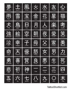 Image result for small chinese character tattoo in arm