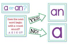 the teacher wife: when to use 'a' or 'an' {an anchor chart}