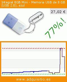 Integral 8GB Mini - Memoria USB de 8 GB (USB 2.0), azul (Ordenadores personales). Baja 77%! Precio actual 27,02 €, el precio anterior fue de 115,28 €. http://www.adquisitio.es/integral/mini-usb-flash-drive