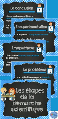 Affiches de la démarche scientifique/ French science methods posters