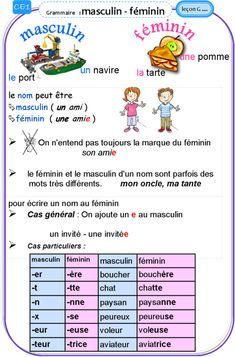 French Teaching Resources, Teaching French, French Language Lessons, French Lessons, French Worksheets, French Education, French Expressions, French Class, Study Skills