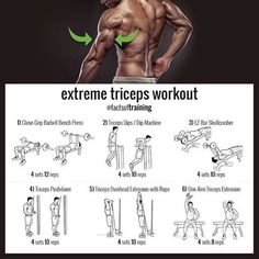 Extreme Tricep Workout