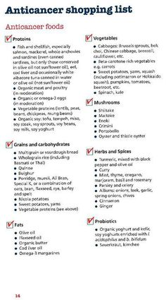 Anticancer Shopping List