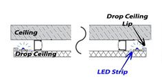 How to position LEDs horizontally on a drop-down ceiling