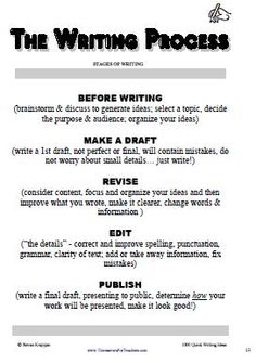 writing prompts - Google Search