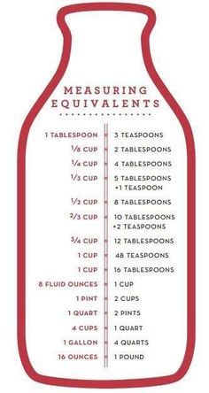 Measuring Equivalents http://maxcdn.thewhoot.com.au/wp-content/uploads/2013/10/handy-tips-.jpg http://thewhoot.com.au/whoot-news/25-clever-ideas-to-make-your-life-easier